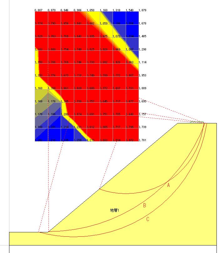 実験前斜面安定解析