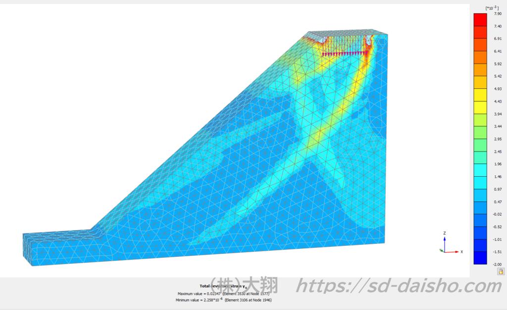 deviatoric strain γs slope failure