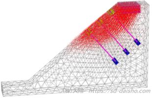 FEM解析アースアンカー