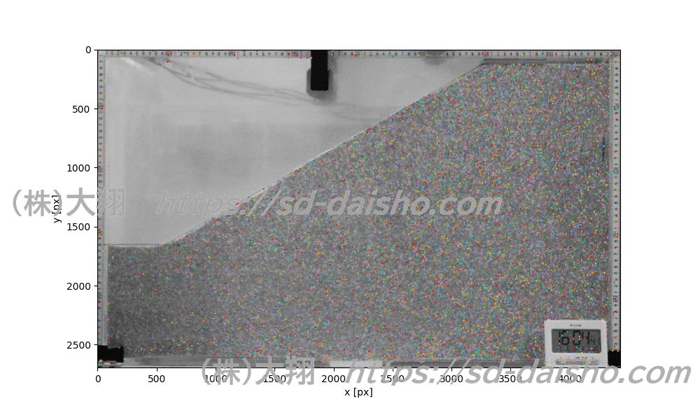 斜面崩壊土粒子画像解析