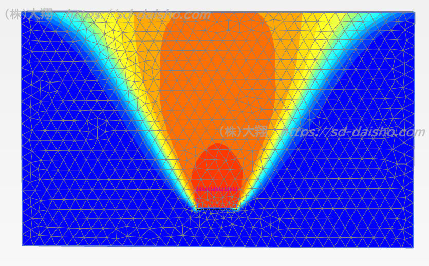 FEM 2D plaxis anchor displacement