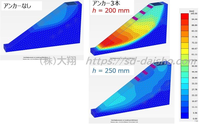 グラウンドアンカー斜面補強FEM解析